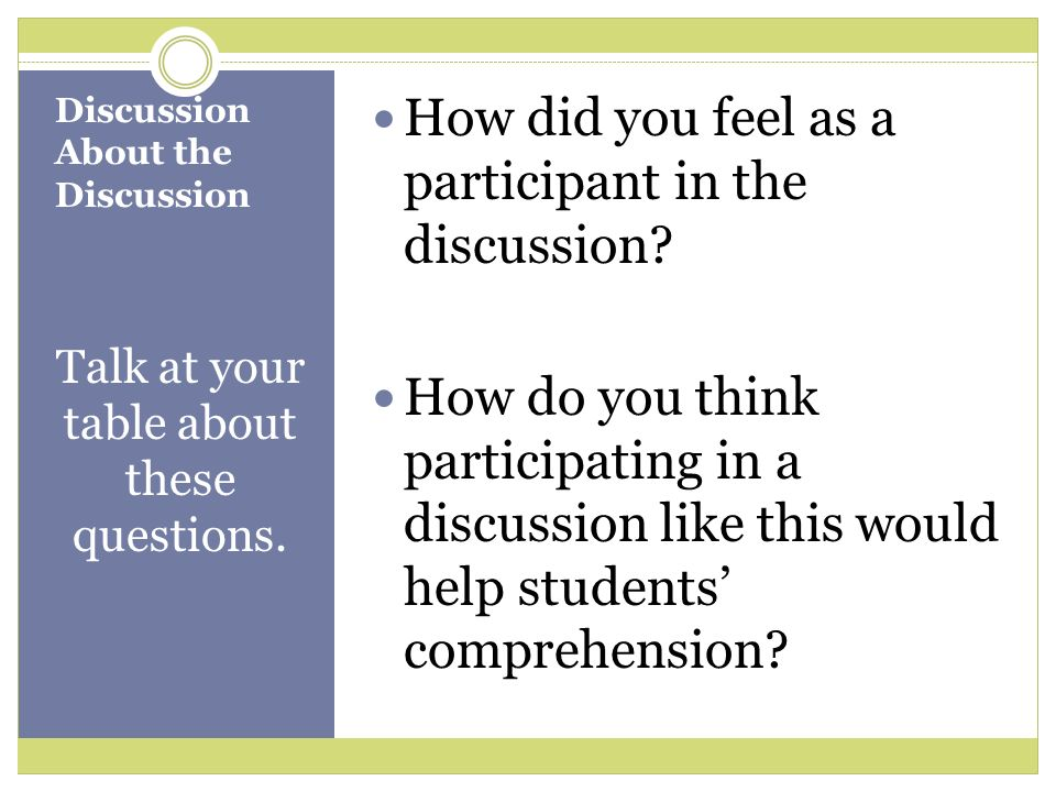 Discussion About the Discussion Talk at your table about these questions.