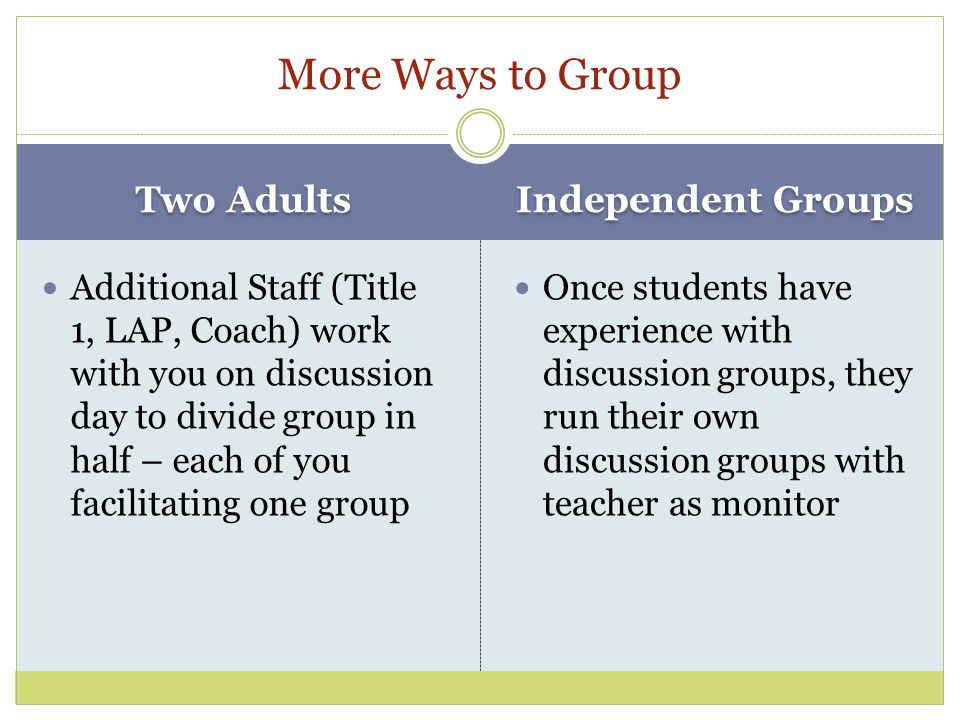 Two Adults Independent Groups Additional Staff (Title 1, LAP, Coach) work with you on discussion day to divide group in half – each of you facilitating one group Once students have experience with discussion groups, they run their own discussion groups with teacher as monitor More Ways to Group