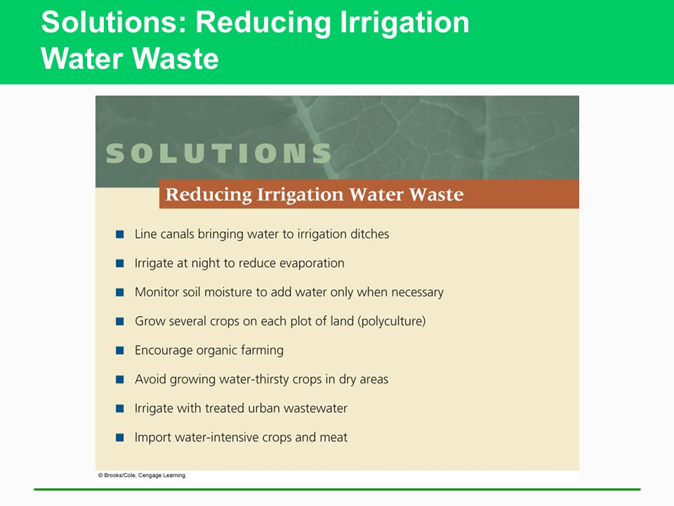 Solutions: Reducing Irrigation Water Waste