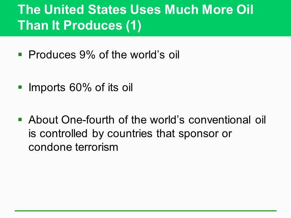 The United States Uses Much More Oil Than It Produces (1) Produces 9% of the worlds oil Imports 60% of its oil About One-fourth of the worlds conventi