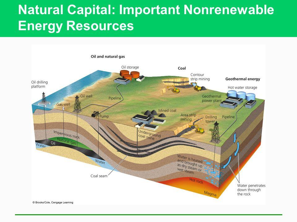 Coal Is a Plentiful but Dirty Fuel (1) Worlds most abundant fossil fuel U.S.