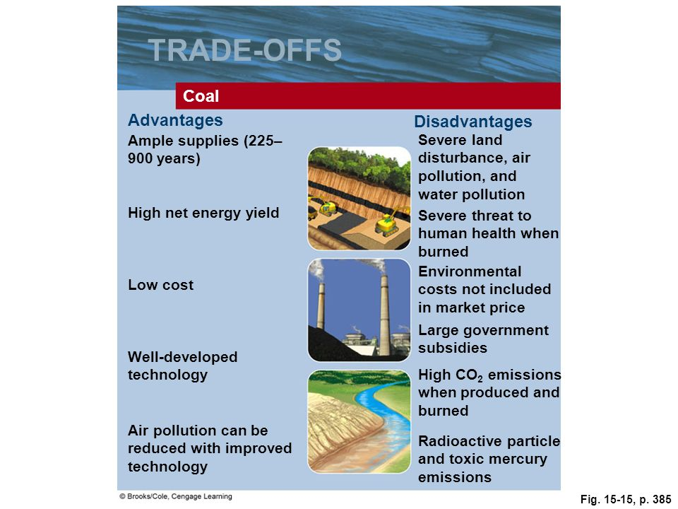 Fig. 15-15, p. 385 TRADE-OFFS Coal Advantages Disadvantages Severe land disturbance, air pollution, and water pollution Ample supplies (225– 900 years