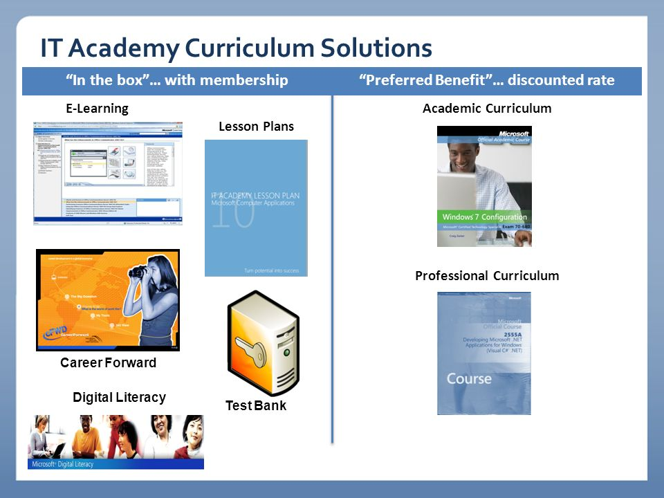 In the box… with membershipPreferred Benefit… discounted rate E-Learning Lesson Plans Academic Curriculum Professional Curriculum Digital Literacy IT