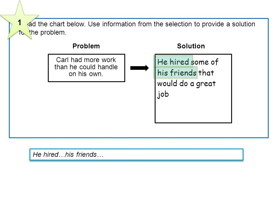 6 Read the chart below. Use information from the selection to provide a solution for the problem.