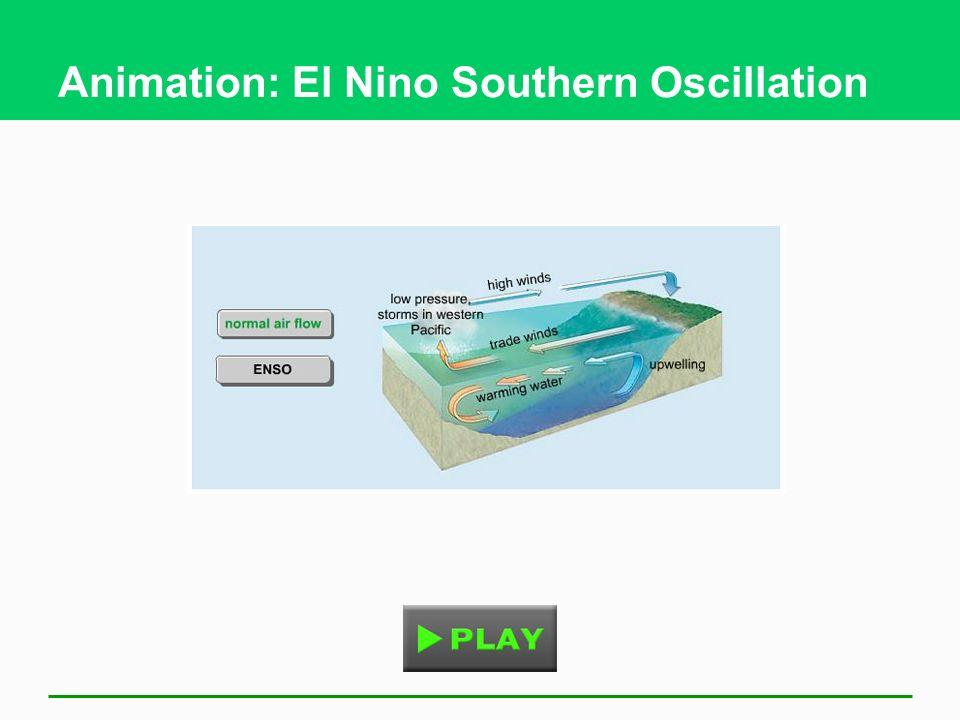 Animation: El Nino Southern Oscillation