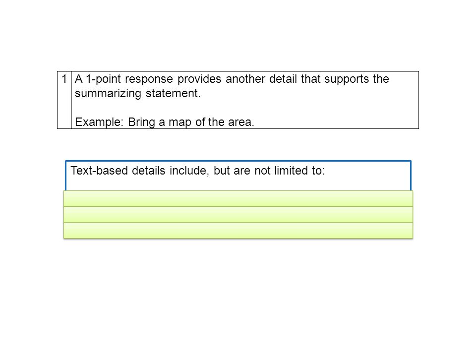 1A 1-point response provides another detail that supports the summarizing statement. Example: Bring a map of the area. Text-based details include, but