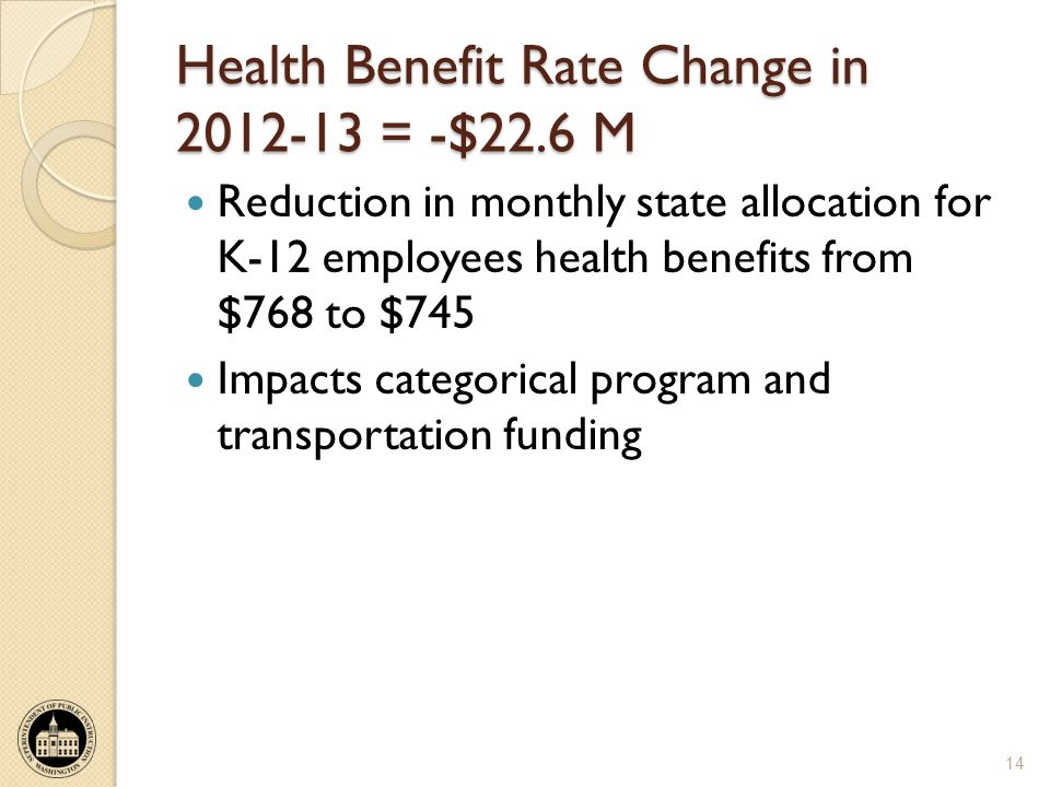 Health Benefit Rate Change in 2012-13 = -$22.6 M Reduction in monthly state allocation for K-12 employees health benefits from $768 to $745 Impacts categorical program and transportation funding 14
