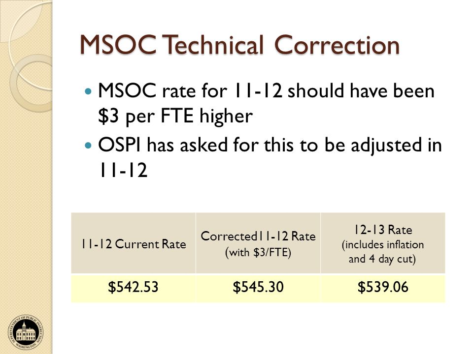 MSOC Technical Correction MSOC rate for 11-12 should have been $3 per FTE higher OSPI has asked for this to be adjusted in 11-12 11-12 Current Rate Corrected11-12 Rate ( with $3/FTE) 12-13 Rate (includes inflation and 4 day cut) $542.53$545.30$539.06
