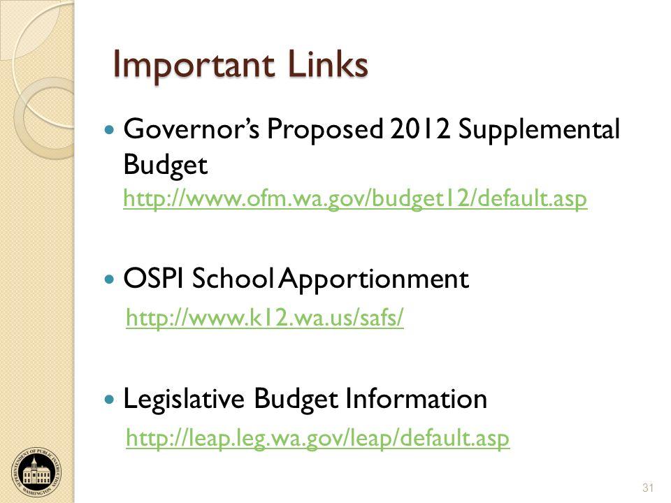 Important Links Governors Proposed 2012 Supplemental Budget http://www.ofm.wa.gov/budget12/default.asp http://www.ofm.wa.gov/budget12/default.asp OSPI School Apportionment http://www.k12.wa.us/safs/ Legislative Budget Information http://leap.leg.wa.gov/leap/default.asp 31