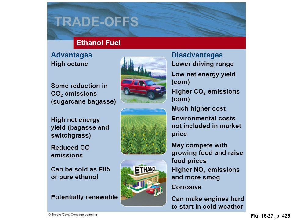 Fig. 16-27, p. 426 TRADE-OFFS Ethanol Fuel AdvantagesDisadvantages High octaneLower driving range Low net energy yield (corn) Some reduction in CO 2 e