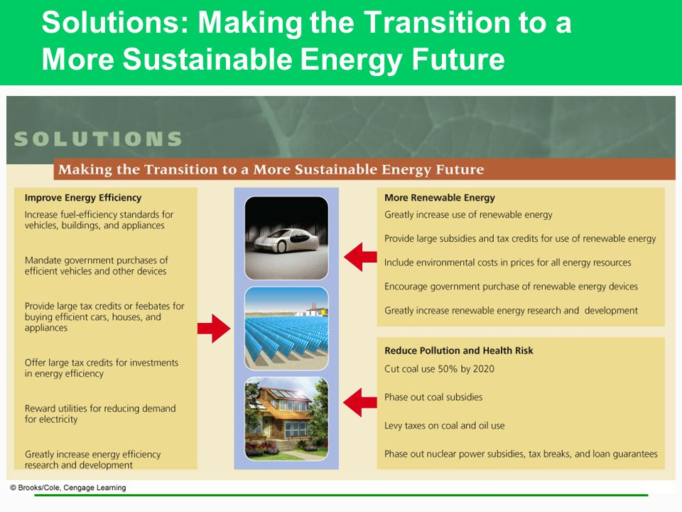 Solutions: Making the Transition to a More Sustainable Energy Future