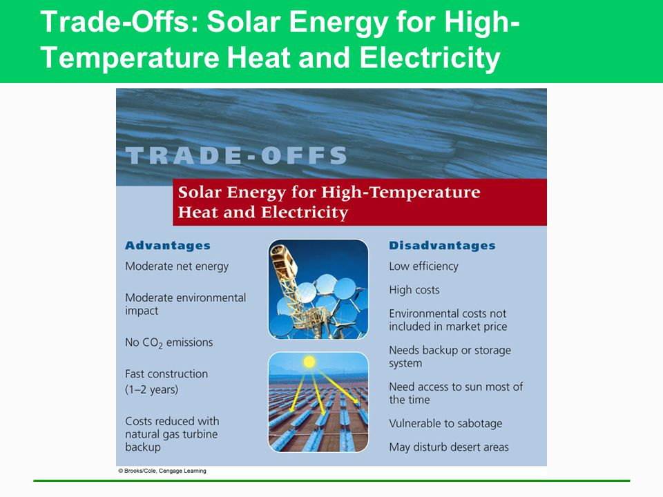 Trade-Offs: Solar Energy for High- Temperature Heat and Electricity