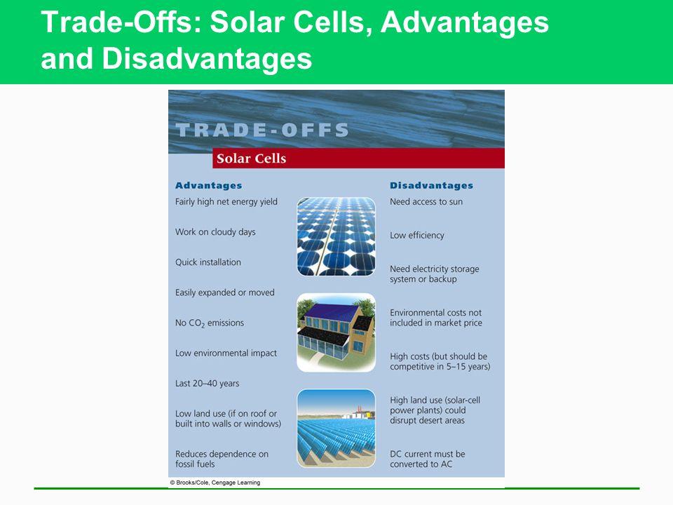 Trade-Offs: Solar Cells, Advantages and Disadvantages