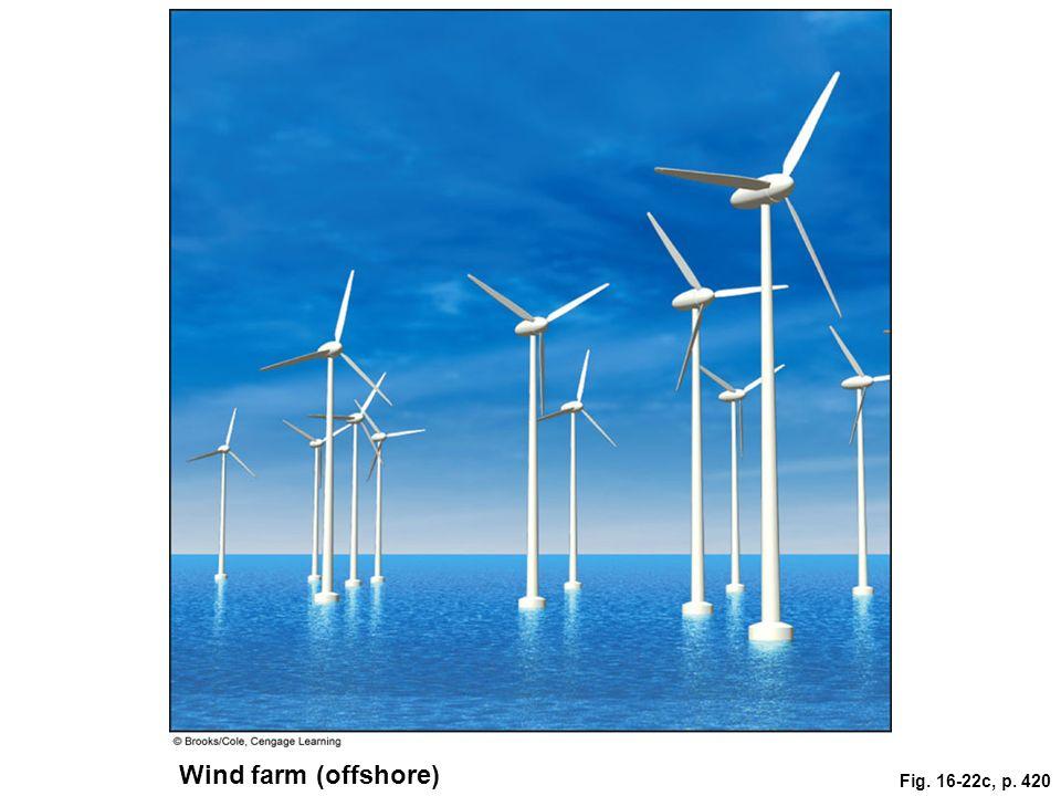 Wind farm (offshore)