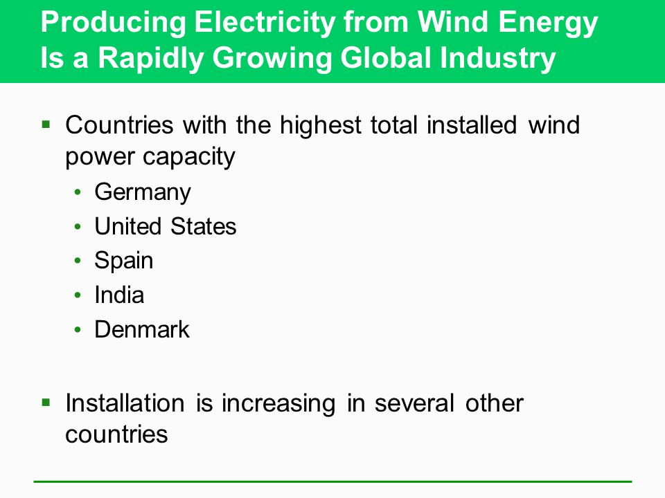 Producing Electricity from Wind Energy Is a Rapidly Growing Global Industry Countries with the highest total installed wind power capacity Germany United States Spain India Denmark Installation is increasing in several other countries