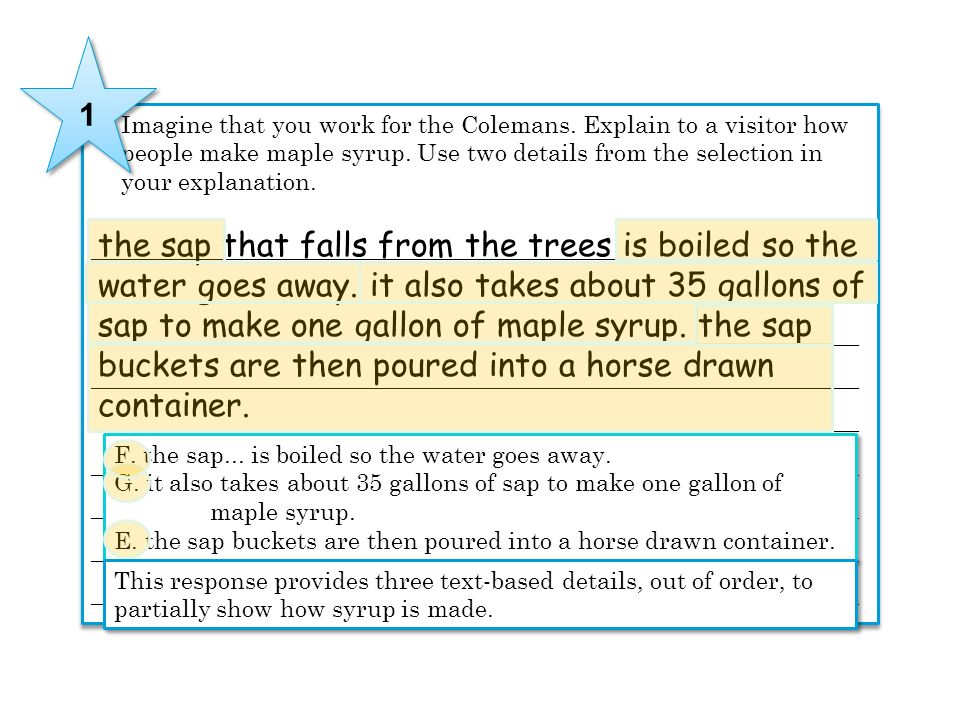 2 Imagine that you work for the Colemans. Explain to a visitor how people make maple syrup. Use two details from the selection in your explanation. __