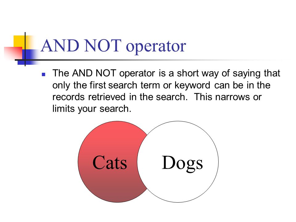 AND NOT operator The AND NOT operator is a short way of saying that only the first search term or keyword can be in the records retrieved in the search.