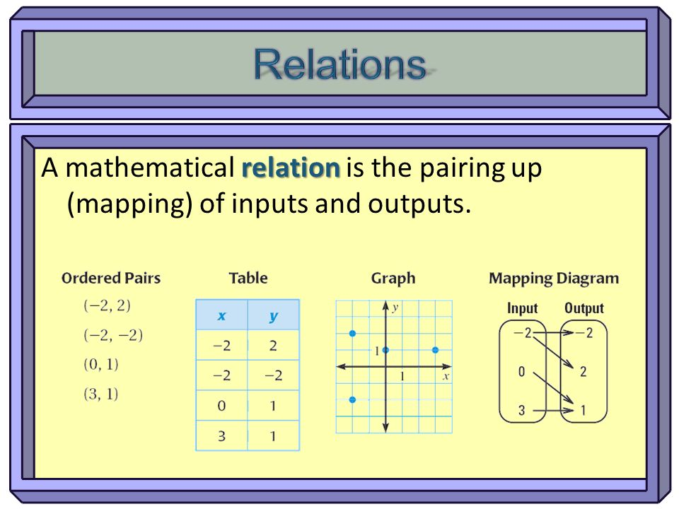 relation A mathematical relation is the pairing up (mapping) of inputs and outputs.