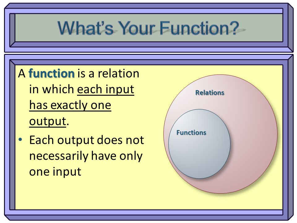function A function is a relation in which each input has exactly one output. Each output does not necessarily have only one input Relations Functions