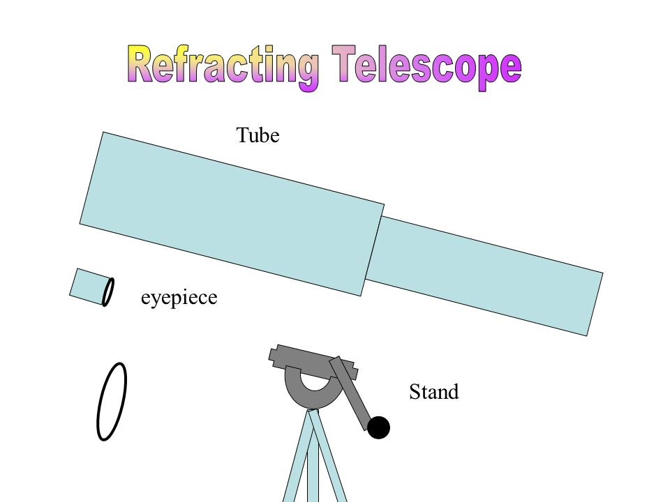 Tube Stand eyepiece