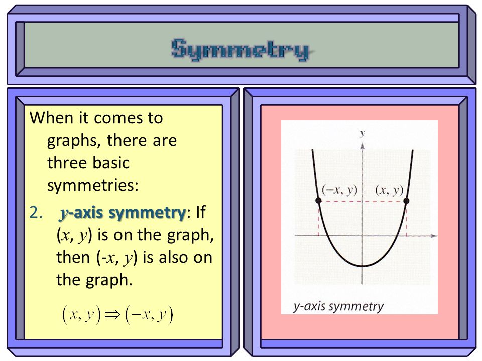 When it comes to graphs, there are three basic symmetries: y -axis symmetry 2. y -axis symmetry: If ( x, y ) is on the graph, then (- x, y ) is also o