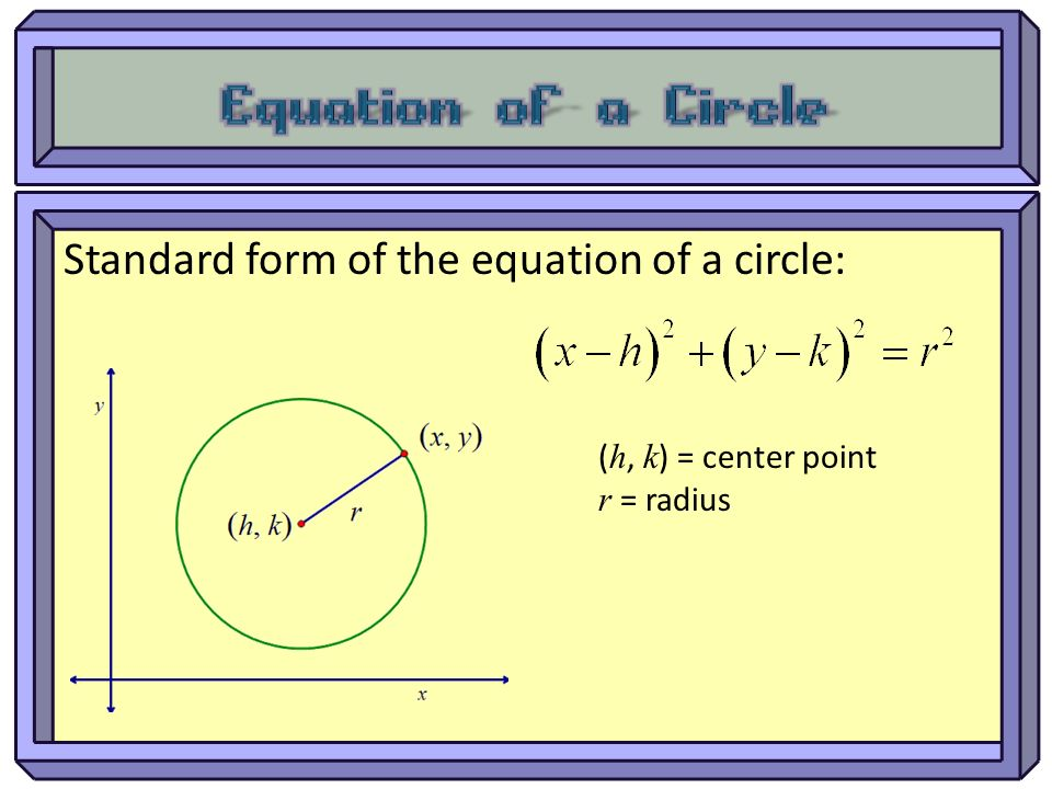 Standard form of the equation of a circle: ( h, k ) = center point r = radius