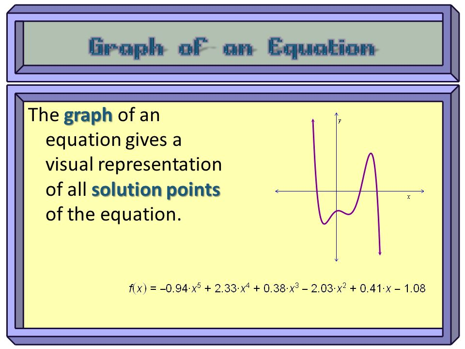 graph solution points The graph of an equation gives a visual representation of all solution points of the equation.