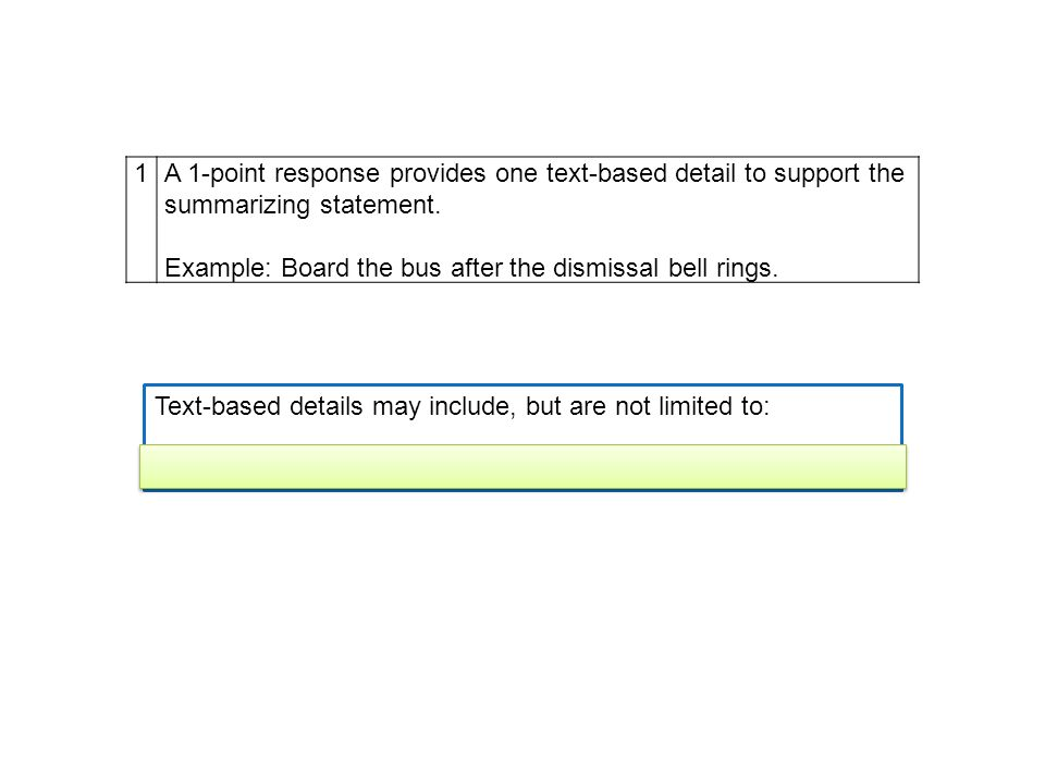 1A 1-point response provides one text-based detail to support the summarizing statement.