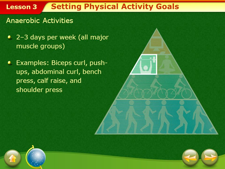 Lesson 3 Aerobic Activities 3–5 days per week (20–60 minutes per session) Examples: Cycling, brisk walking, running, dancing, in-line skating, playing