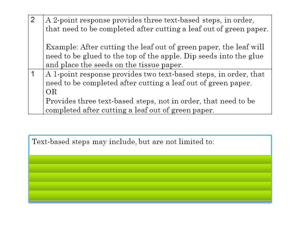 2 A 2-point response provides three text-based steps, in order, that need to be completed after cutting a leaf out of green paper.