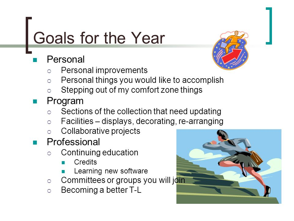 Goals for the Year Personal Personal improvements Personal things you would like to accomplish Stepping out of my comfort zone things Program Sections of the collection that need updating Facilities – displays, decorating, re-arranging Collaborative projects Professional Continuing education Credits Learning new software Committees or groups you will join Becoming a better T-L