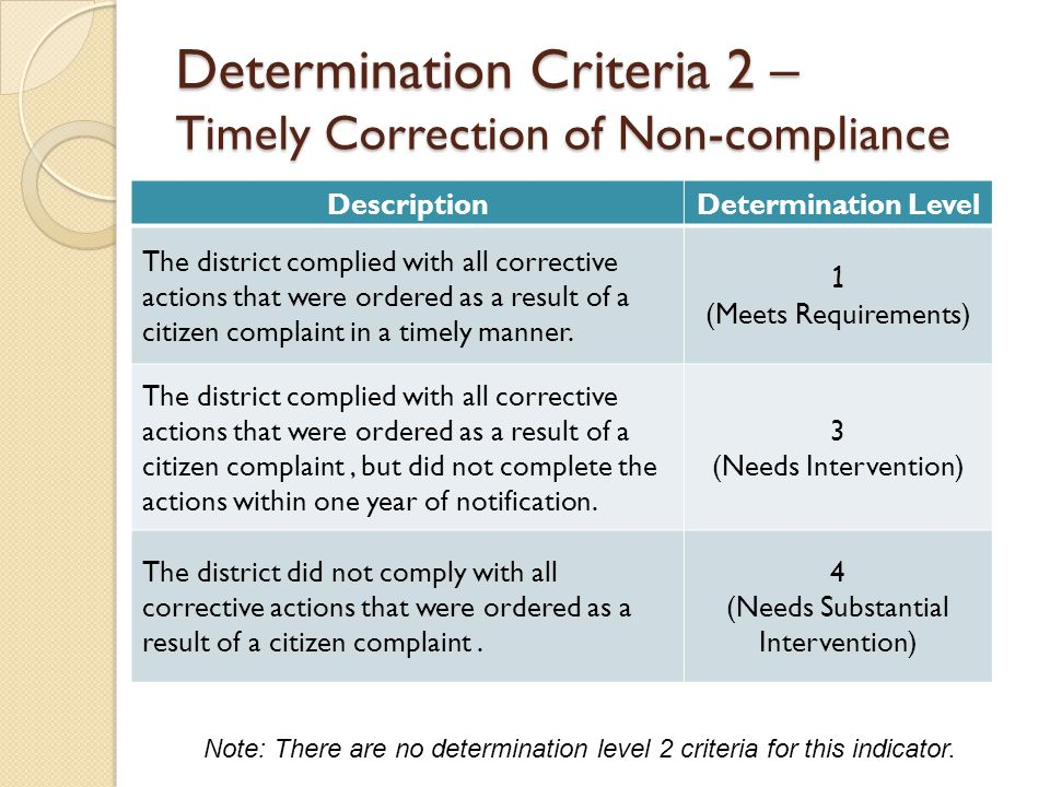 Determination Criteria 2 – Timely Correction of Non-compliance DescriptionDetermination Level The district complied with all corrective actions that were ordered as a result of a citizen complaint in a timely manner.