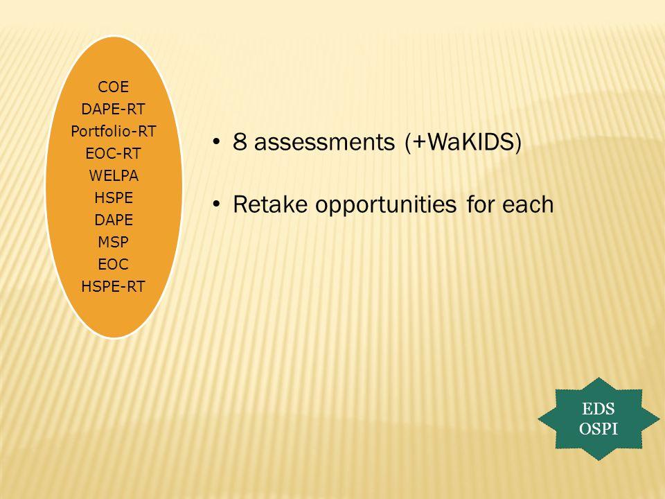 COE DAPE-RT Portfolio-RT EOC-RT WELPA HSPE DAPE MSP EOC HSPE-RT EDS OSPI 8 assessments (+WaKIDS) Retake opportunities for each