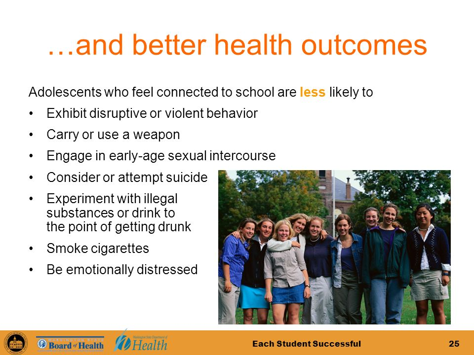 Each Student Successful25 …and better health outcomes Adolescents who feel connected to school are less likely to Exhibit disruptive or violent behavior Carry or use a weapon Engage in early-age sexual intercourse Consider or attempt suicide Experiment with illegal substances or drink to the point of getting drunk Smoke cigarettes Be emotionally distressed