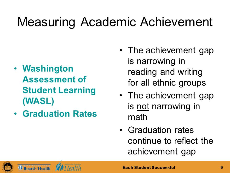 Each Student Successful9 Measuring Academic Achievement Washington Assessment of Student Learning (WASL) Graduation Rates The achievement gap is narrowing in reading and writing for all ethnic groups The achievement gap is not narrowing in math Graduation rates continue to reflect the achievement gap