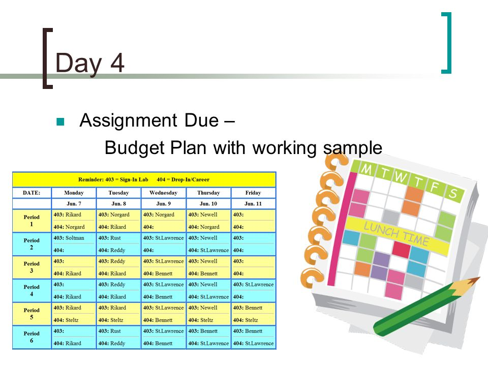 Day 4 Assignment Due – Budget Plan with working sample