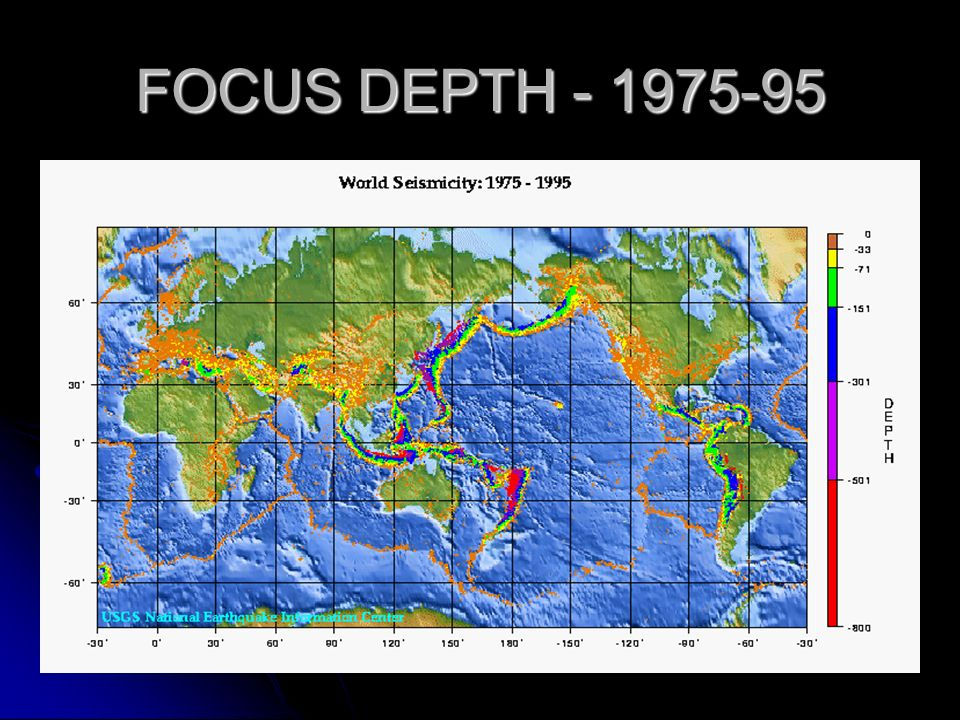 FOCUS DEPTH - 1975-95