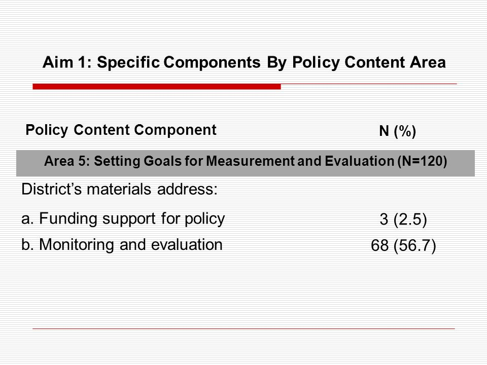 Area 5: Setting Goals for Measurement and Evaluation (N=120) Districts materials address: a. Funding support for policy 3 (2.5) b. Monitoring and eval