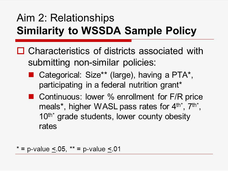 Aim 2: Relationships Similarity to WSSDA Sample Policy Characteristics of districts associated with submitting non-similar policies: Categorical: Size