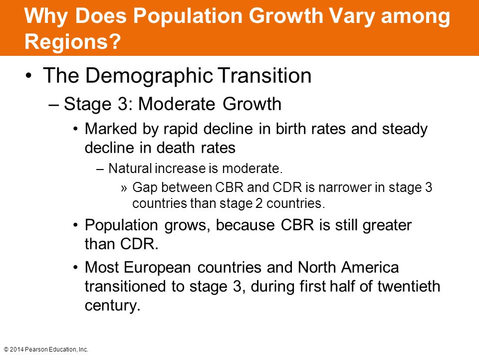 © 2014 Pearson Education, Inc. The Demographic Transition –Stage 3: Moderate Growth Marked by rapid decline in birth rates and steady decline in death