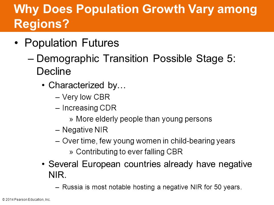 Why Does Population Growth Vary among Regions? Population Futures –Demographic Transition Possible Stage 5: Decline Characterized by… –Very low CBR –I