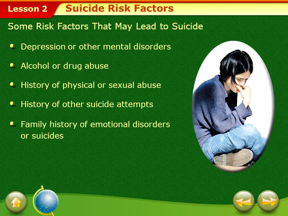 Lesson 2 Some Risk Factors That May Lead to Suicide Depression or other mental disorders Alcohol or drug abuse History of physical or sexual abuse History of other suicide attempts Family history of emotional disorders or suicides Suicide Risk Factors