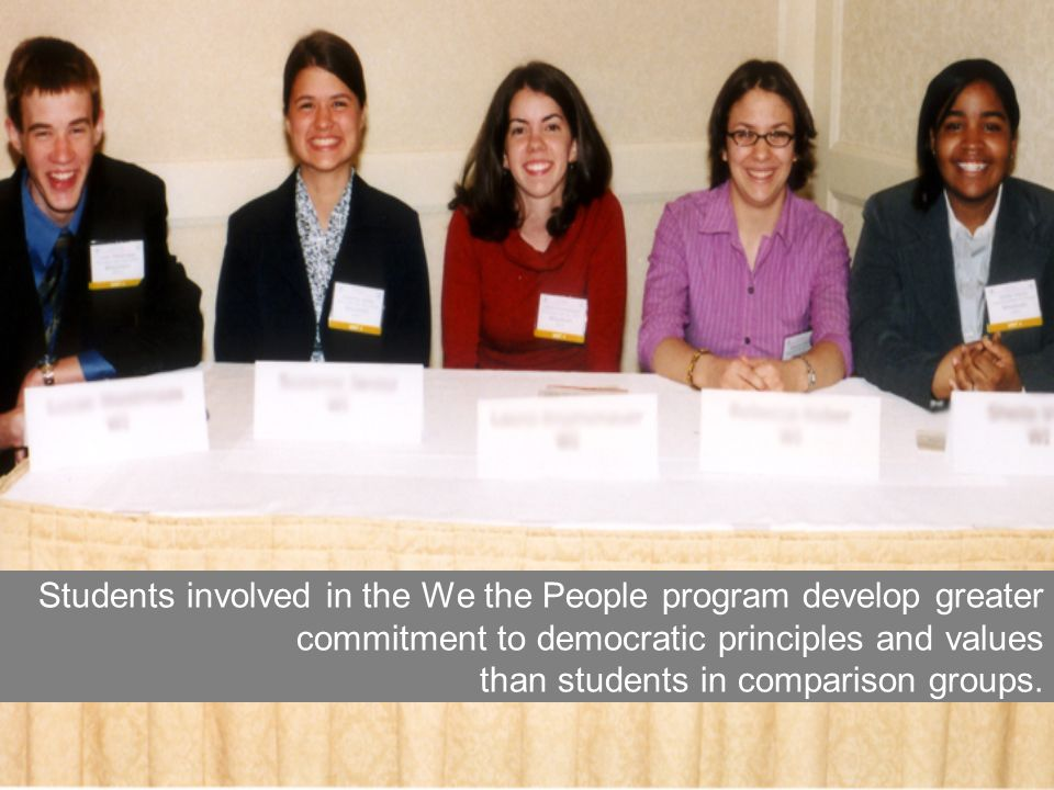 Students involved in the We the People program develop greater commitment to democratic principles and values than students in comparison groups.