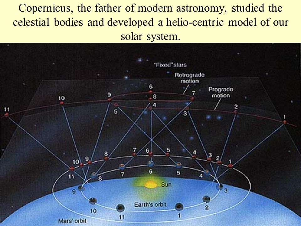 Copernicus, the father of modern astronomy, studied the celestial bodies and developed a helio-centric model of our solar system.