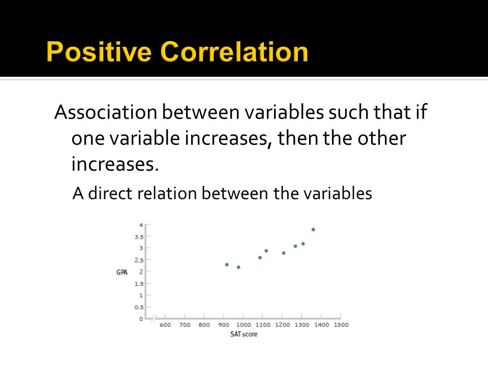 Association between variables such that if one variable increases, then the other decreases An inverse relation between the variables