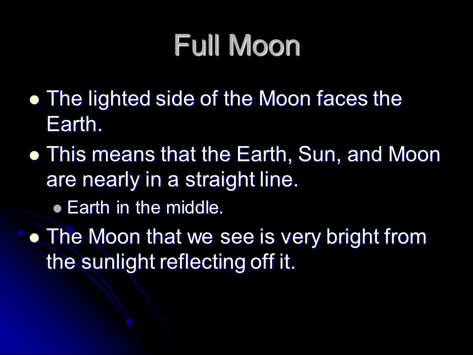Full Moon The lighted side of the Moon faces the Earth. The lighted side of the Moon faces the Earth. This means that the Earth, Sun, and Moon are nea