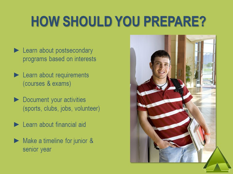 HOW SHOULD YOU PREPARE.