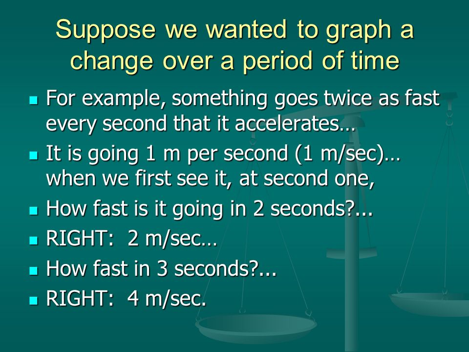 Suppose we wanted to graph a change over a period of time For example, something goes twice as fast every second that it accelerates… For example, som