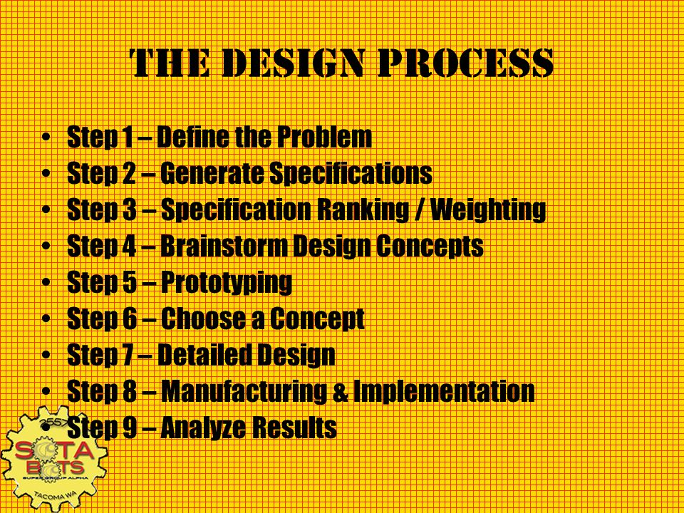 The Design Process Step 7 – Detailed Design –Take the concept and make it into something more real.