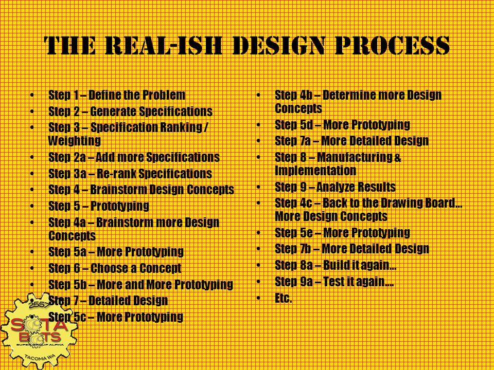 The Design Process Step 1 – Define the problem.–Single most important step.